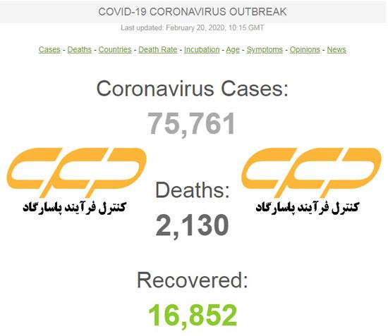آمار کرونا ویروس