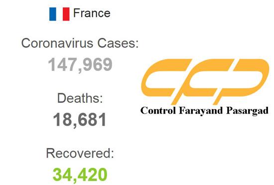 Coronavirus France Worldometer