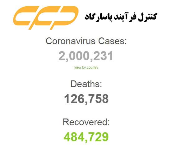 آمار مبتلایان کرونا ویروس