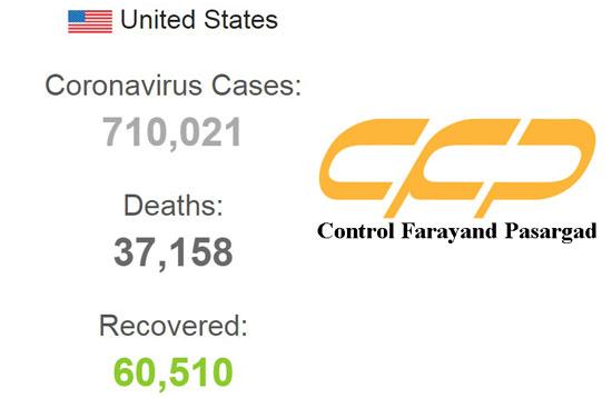 Coronavirus USA Worldometer